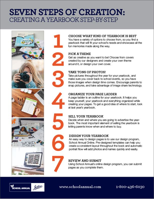 seven steps to make a yearbook document